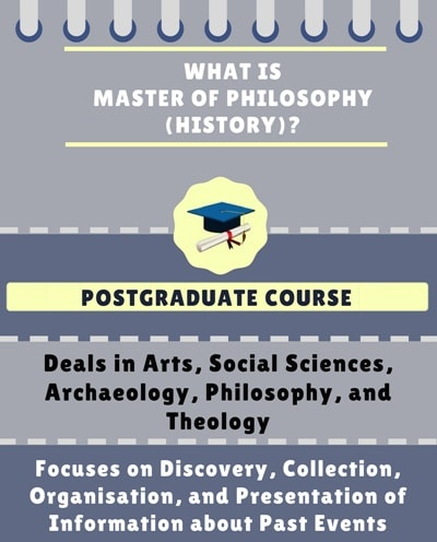 What is Master of Philosophy[M.Phil](History)?