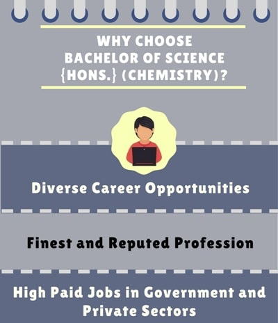 Why Choose Bachelor of Science [B.Sc] {Hons.} (Chemistry)?