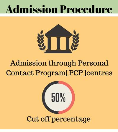 Admission Procedure for Bachelor of Arts [BA] (Education)