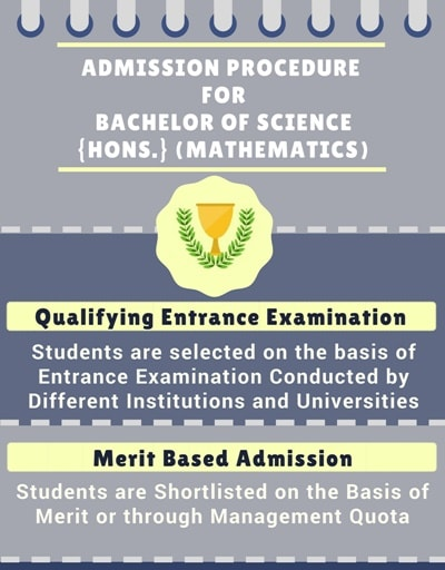 Admission Procedure for Bachelor of Science [B.Sc] {Hons.} (Mathematics)