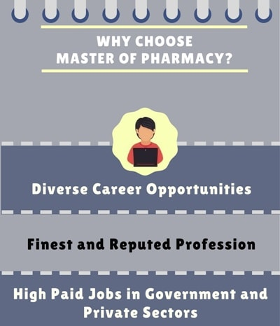 Why choose Master of Pharmacy[M.Pharm]?