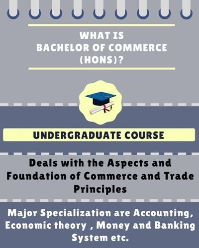 What is Bachelor of Commerce [B.Com]?