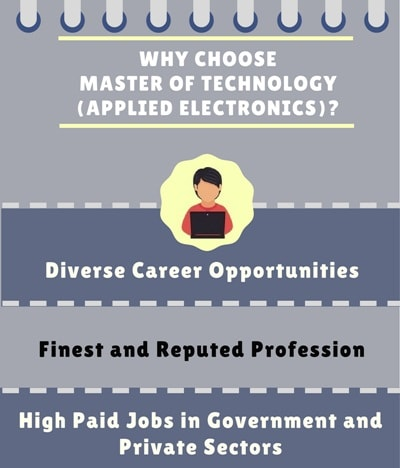 Why Choose Master of Technology [M.Tech] (Applied Electronics)?