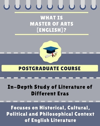 What is Master of Arts [M.A.] (English)?
