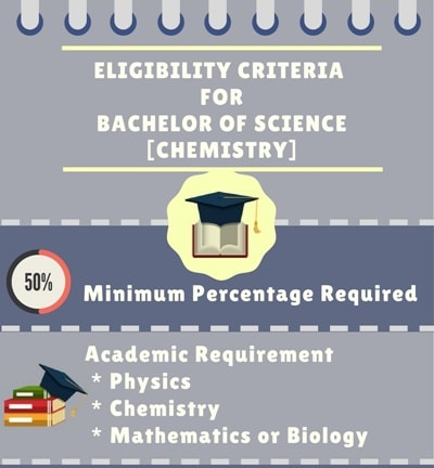 Eligibility Criteria for Bachelor of Science in Chemistry
