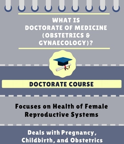 What is Doctorate of Medicine [MD] (Obstetrics & Gynaecology)?