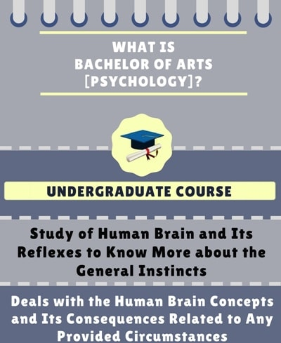 What is Bachelor of Arts [BA](Psychology)?