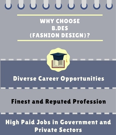 Why Choose Bachelor of Design [B.Des] (Fashion Design)?
