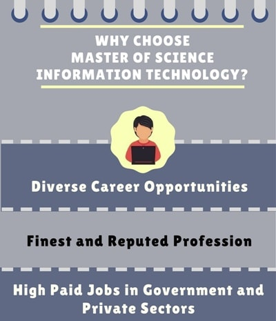 Why choose Master of Science [M.Sc.] (Information Technology)?
