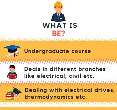 WHAT IS BACHELOR OF ENGINEERING