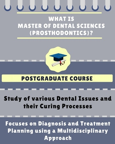 What is Master of Dental Sciences [MDS] (Prosthodontics)?