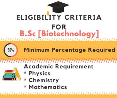 Eligibility Criteria for Bachelor of Science in Biotechnology