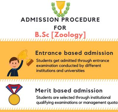 Eligibility Criteria for Bachelor of Science in Zoology