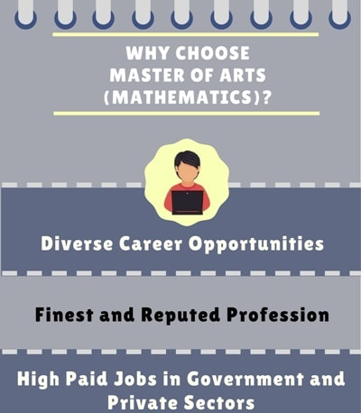 Why Choose Master of Arts [MA] (Mathematics)?