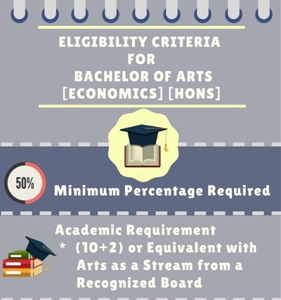 Eligibility criteria for Bachelor of Arts[B.A]{Hons.}(Economics):