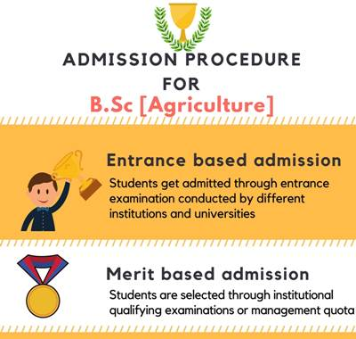 Admission Procedure for B.Sc Agriculture