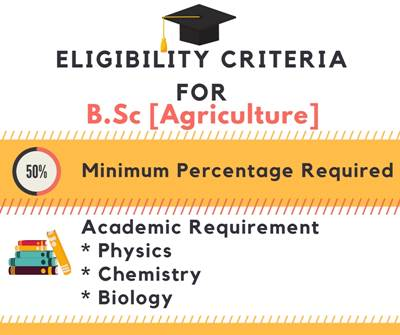 Eligibility Criteria for B.Sc Agriculture