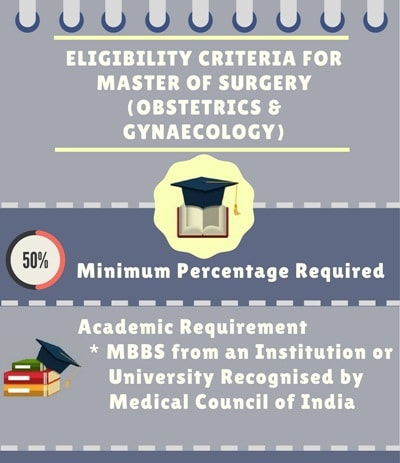 Eligibility Criteria for Master of Surgery[MS](Obstetrics & Gynaecology)