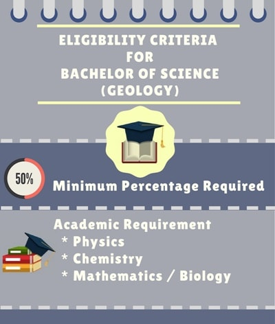 Eligibility criteria for Bachelor of Science [B.Sc] (Geology)