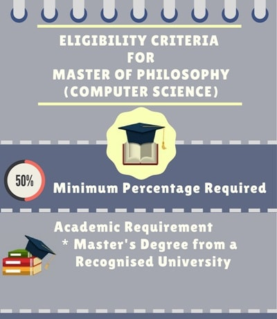 Eligibility Criteria for Master of Philosophy [M.Phil] (Computer Science)