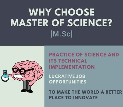 Why choose M.Sc