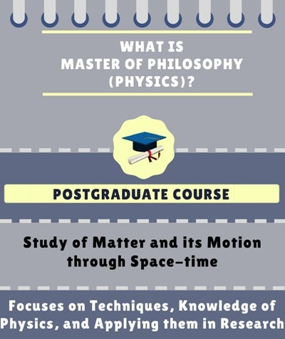 What is Master of Philosophy [M.Phil.] (Physics)?