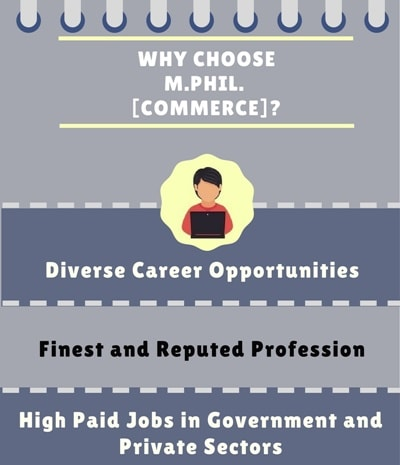 Why Choose Master of Philosophy [M.Phil] (Commerce)?
