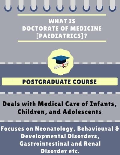 What is Doctorate of Medicine [MD] (Paediatrics)?