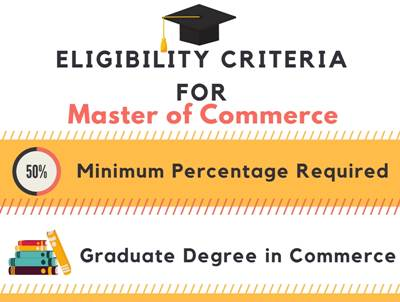 Eligibility Criteria for Master of Commerce [M.Com]