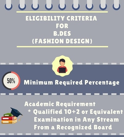 Eligibility Criteria for Bachelor of Design [B.Des] (Fashion Design)