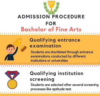 Admission procedure for Bachelor of Fine Arts