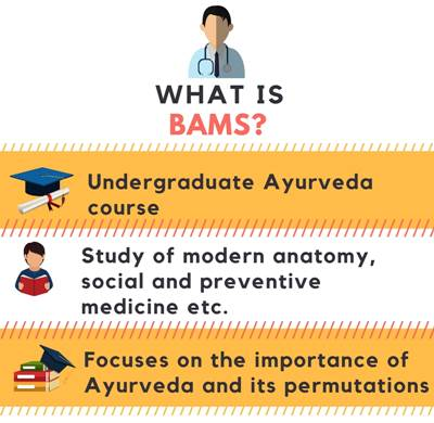 What is Bachelor of Ayurvedic Medical Sciences[BAMS]?