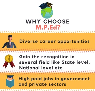 Why Choose Master of Physical Education [M.P.Ed]?