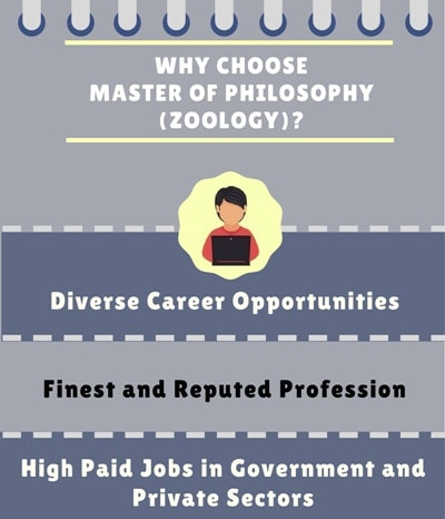 Why Choose Master of Philosophy [M.Phil] (Zoology)?