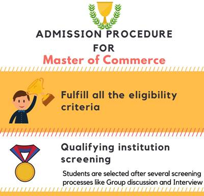 Application Procedure for Master of Commerce