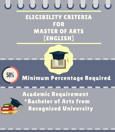 Eligibility Criteria for Master of Arts [M.A.] (English)