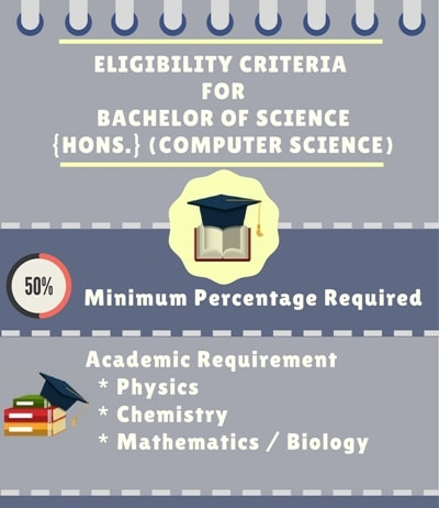 Eligibility Criteria for Bachelor of Science [B.Sc] {Hons.} (Computer Science)