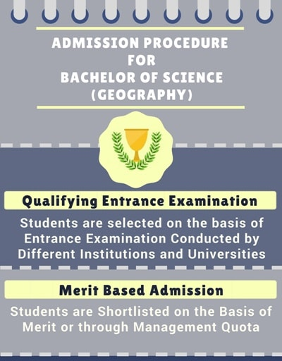 Admission Procedure for Bachelor of Science [B.Sc] (Geography)