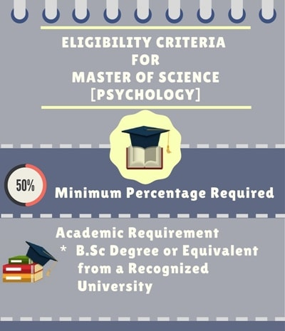 Eligibility Criteria for Master of Science [M.Sc] (Psychology)