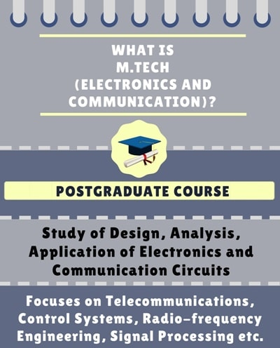 What is Master of Technology [M.Tech] (Electronics and Communication Engineering):