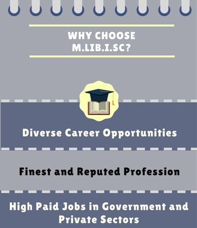 Why Choose Master of Library and Information Science[M.Lib.i.Sc]?