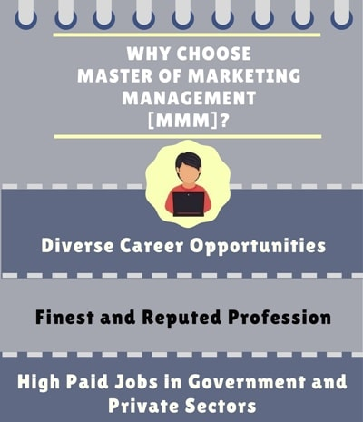 Why Choose Master in Marketing Management [MMM]?