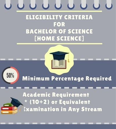 Eligibility Criteria for Bachelor of Science [B.Sc] (Home Science)