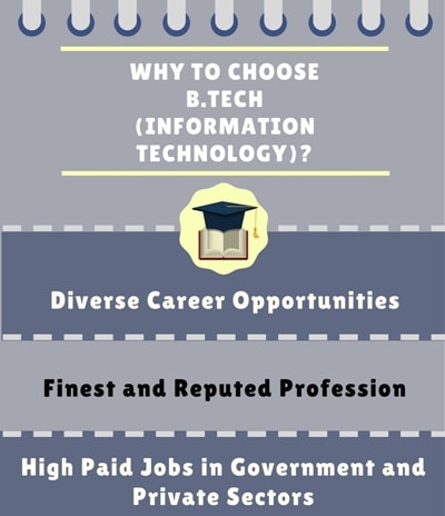 Why choose Bachelor of Technology [B.Tech] (Information Technology)?