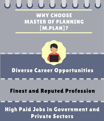Why Choose Master of Planning [M.Plan]?