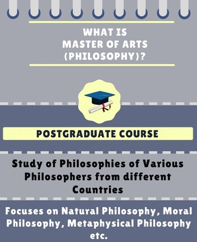 What is Master of Arts[MA] (Philosophy) ?