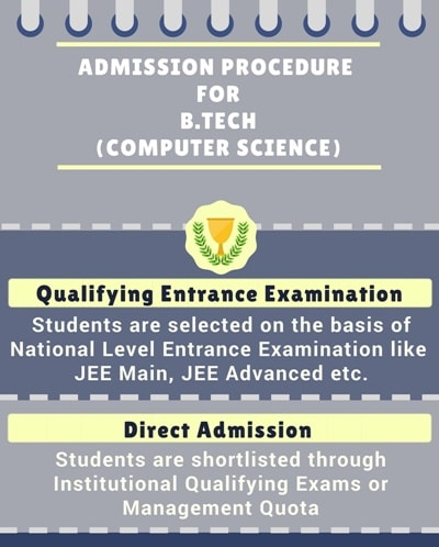 Admission Procedure for Bachelor of Technology in Computer Science and Engineering