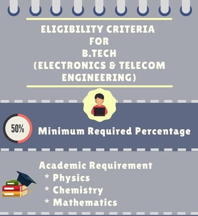 Eligibility Criteria for Bachelor of Technology in Electronics and Telecom Engineering