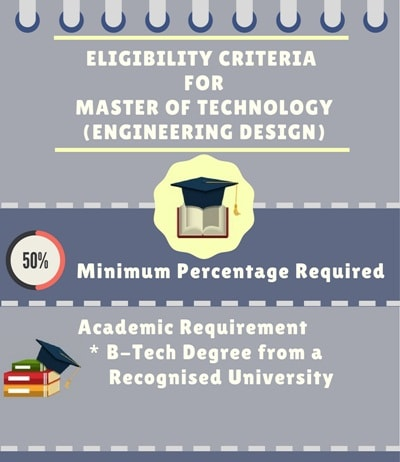 Eligibility Criteria forMaster of Technology [M.Tech] (Engineering Design)