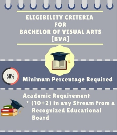 Eligibility Criteria for Bachelor of Visual Arts [BVA]